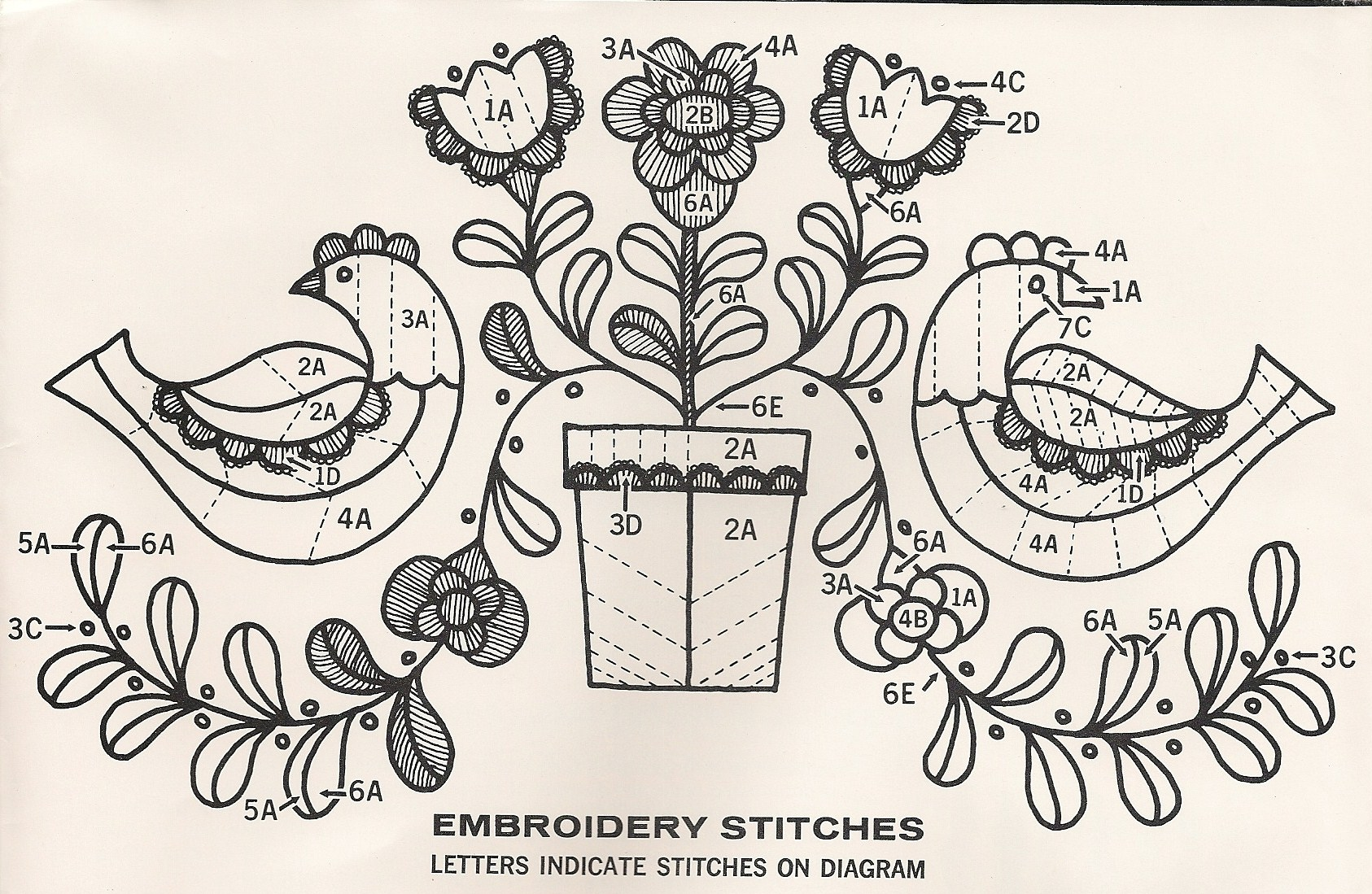 Wool & Hoop Crewel Embroidery Kits